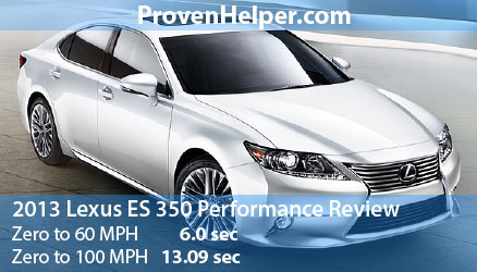 2013 Lexus ES350 Performance Review